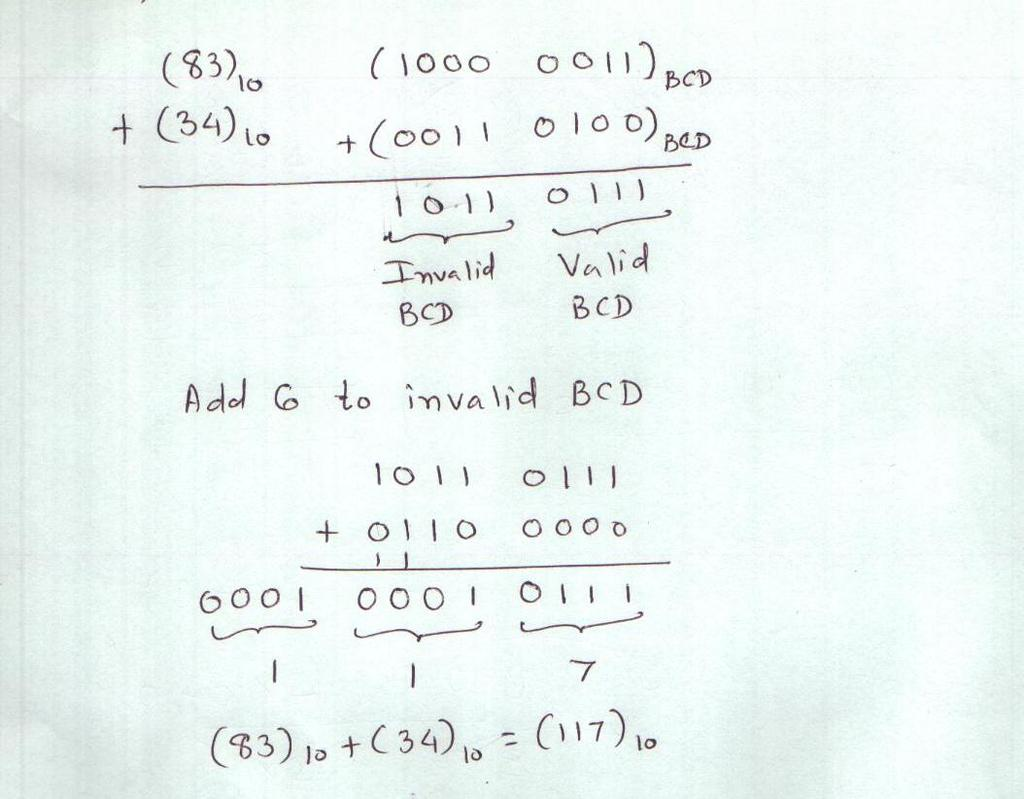Winter 15 Examination Model Answer Pdf Analogue To Digital Conversion Tutorial Circuits Sequential Logic C Add 83 10 And 34 In Bcd