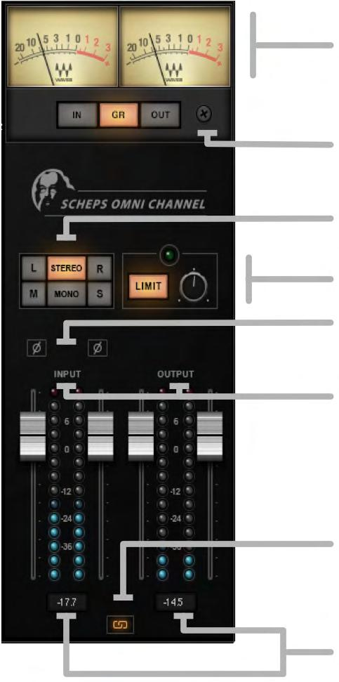 Scheps Omni Channel User Guide - PDF