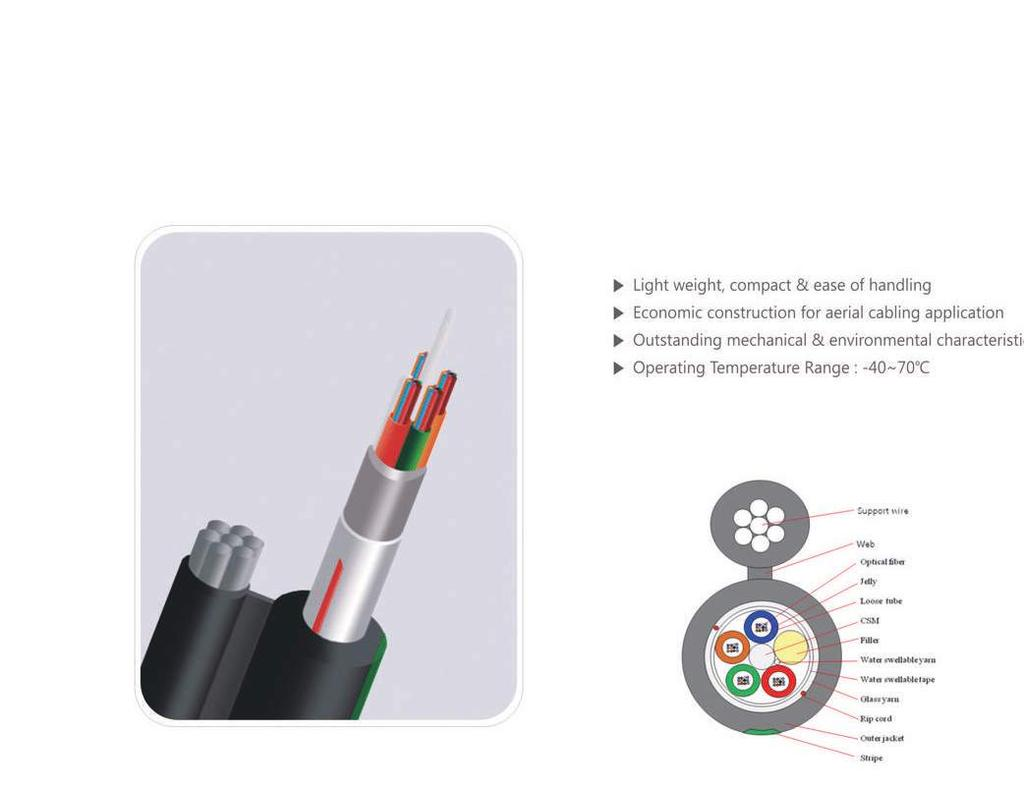 Optical Fiber Cables Ftth Splitter Accessory The Best Technology 1x8 Planar Lightwave Circuits Plc Ftthcatv Loose Tube Cable For Aerialfig 8 Light Weight