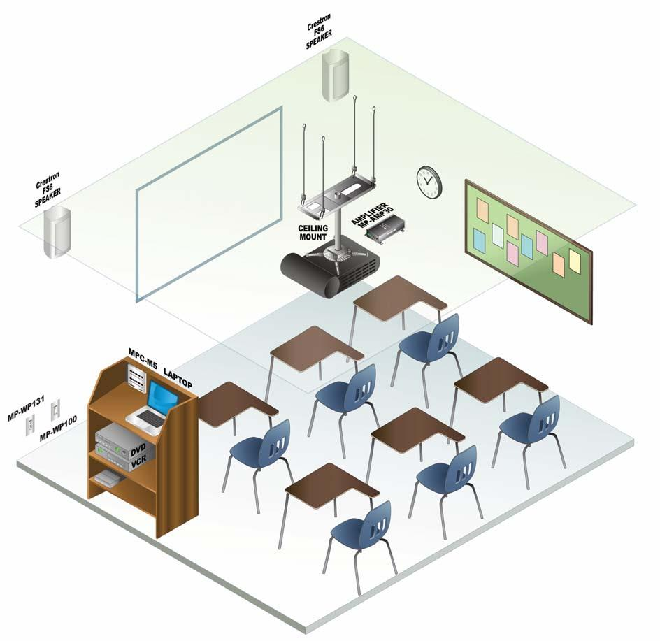 Av Solutions Crestron 24pp Cat Printindd 1 Print Cls C6 Wiring Diagram Qp 200 Two Source Classroom System Suitable Vivitek Projector Models Available