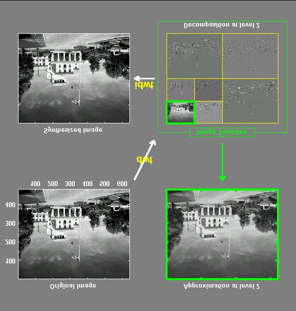wavelet decomposition is the topic of the next chapter in which the JPEG2000 still image