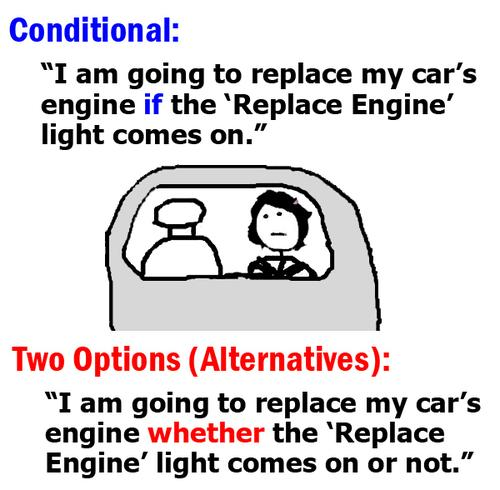 IF VS. WHETHER If: It is used to introduce a conditional sentence. E.g. If I were you, I would buy a new car.