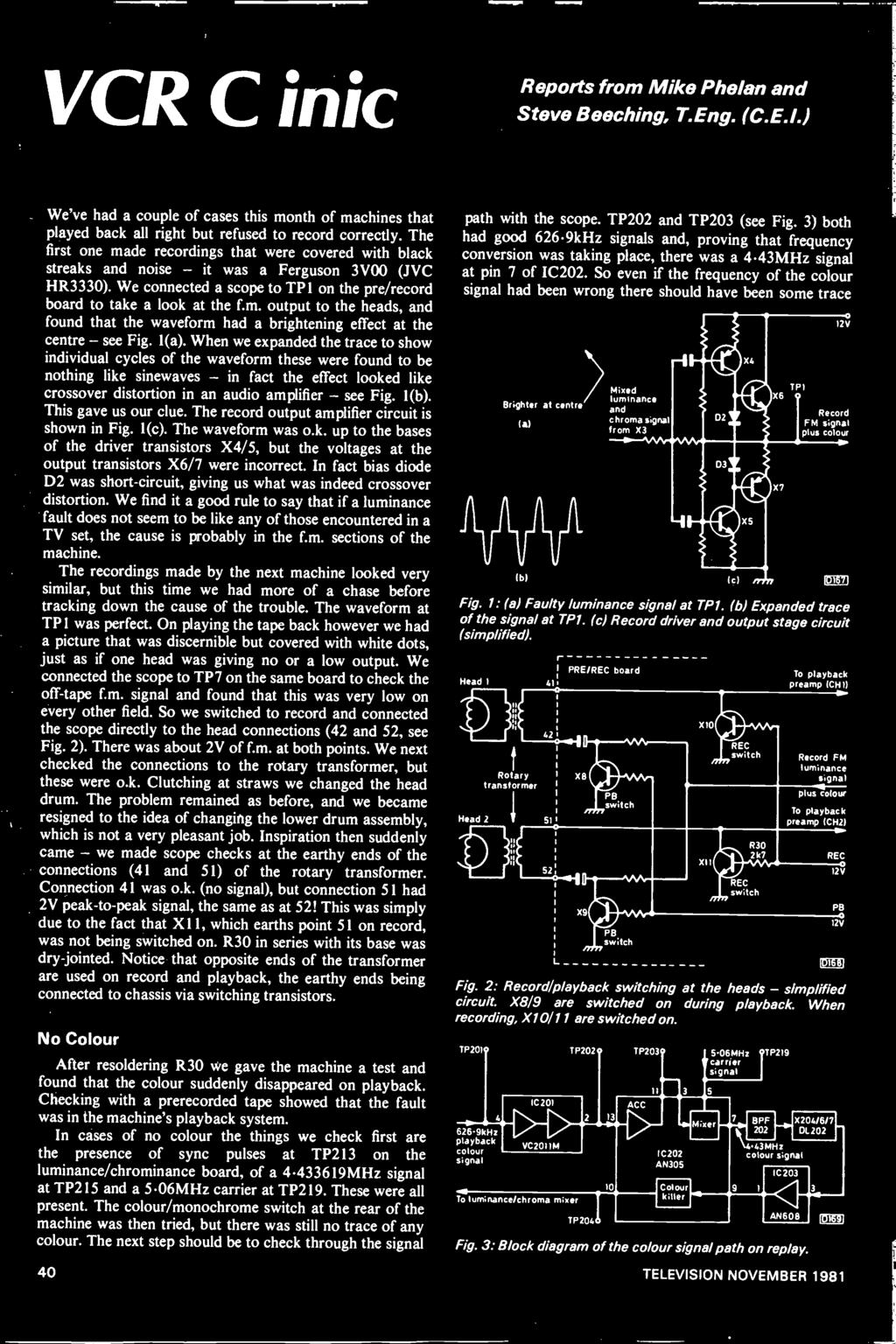 Tv Receiver Design The Pdf Alternating Flashing Leds Circuit Using Tlc555 2n2222 1a When We Expanded Trace To Show Individual Cycles Of