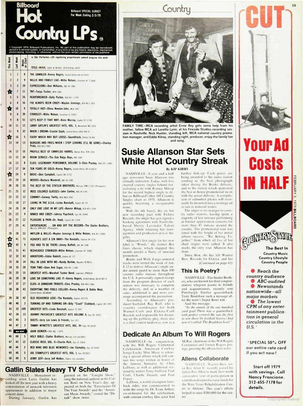 Billboard Hot Billboard SPECAL SURVEY For Week Ending 2/3/79 Country 'CUT 59 Count LPs. c copynghl 1979, Bulboard Publications, nc No part of ha pubhcahon may by. produced. Alo. in a teh,eval system.