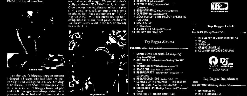 "HOT LABELS With its yearly ""Reggae Gold,"" ""Stage One"" and culture -de jay Capleton's ""The Prophet"" taking three of the top four slots on summer '99's Billboard Reggae charts, VP Records continues to"