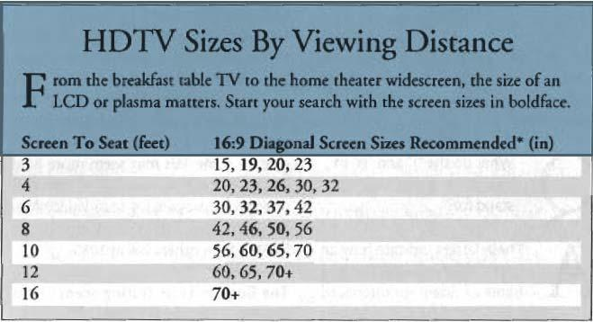 "Q: What are refresh rates and how do they affect my TV? Refresh rate refers to how many times the image on the screen is displayed, or is ""refreshed,"" each second."