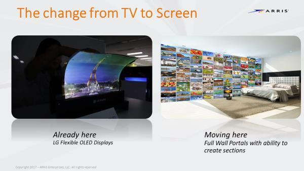 Figure 94 - Current - Primary TV use of Flexible OLED Future Wall OLED Portal with Split to Multiple Virtual Screens Today, the mix is something like that illustrated in Figure 95