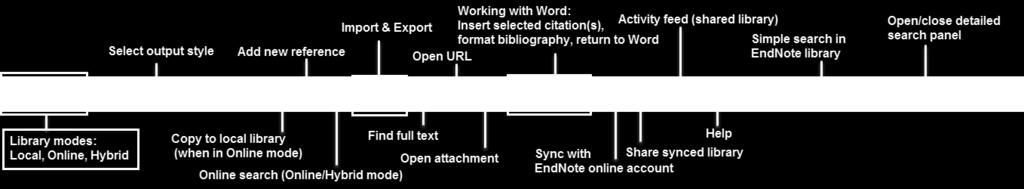 EndNote quick menu bar